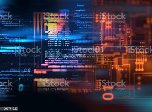 Programming code abstract technology background of software developer picture id1005771222?b=1&k=6&m=1005771222&s=612x612&h=u9lv6p wbmnn tlp8eolg8q2jxhyarc0wbrkfyfk sk=