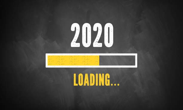 Fortschrittsbalken mit Belastung des Jahres 2020 – Foto