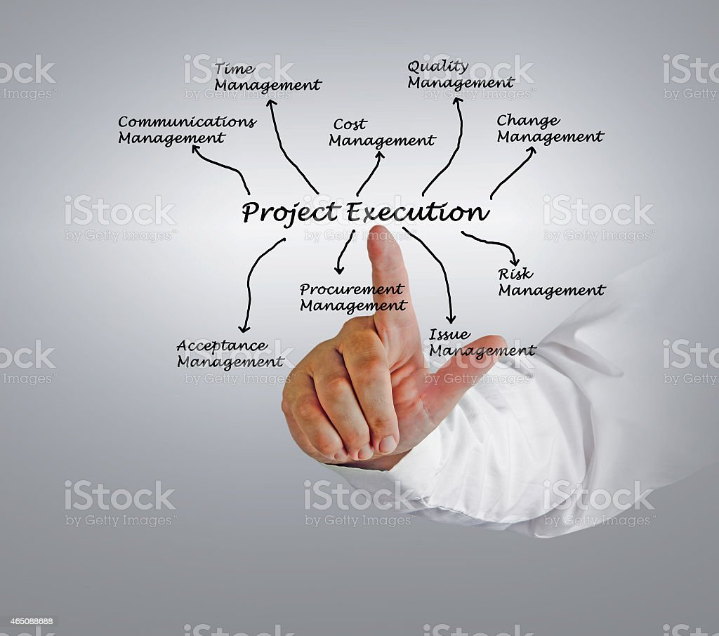 project execution stock photo