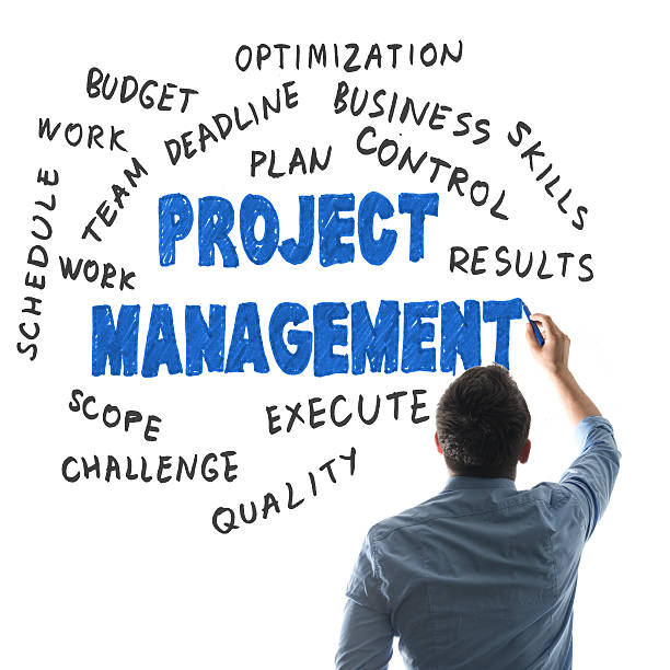 project management and related words on whiteboard - warchi stock-fotos und bilder
