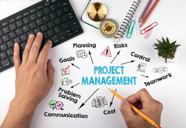 Projekt-Management Konzept. Diagramm mit Keywords und Symbole – Foto