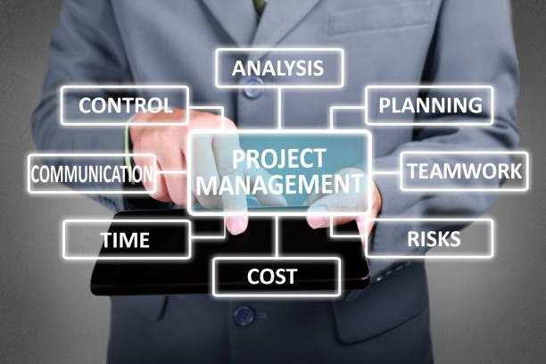 project management koncept - projektledning bildbanksfoton och bilder