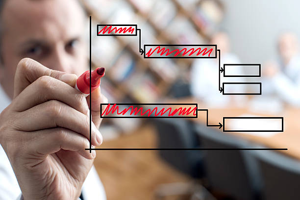 Project Management Process Team is discussing gantt chart in office, horizontal gantt chart stock pictures, royalty-free photos & images