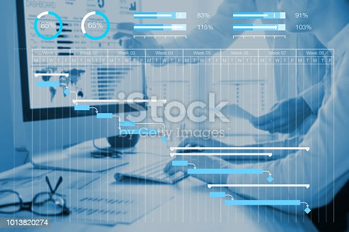 istock Project management scheduling concept with Gantt chart planning with tasks and milestones to monitor progress and deliverables with manager team in background working on computer in office 1013820274