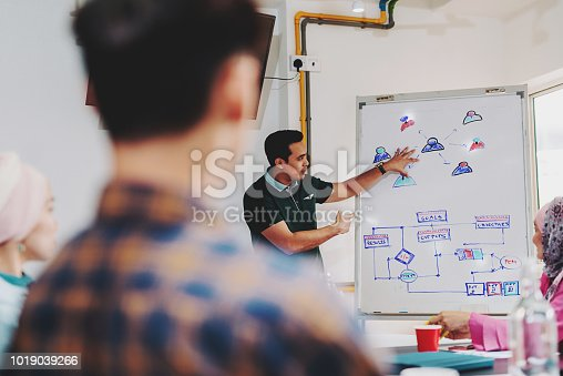 496441730istockphoto Project management team in Asia 1019039266