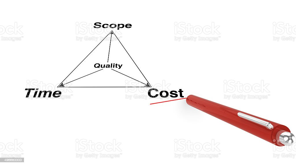 Project management triangle stock photo