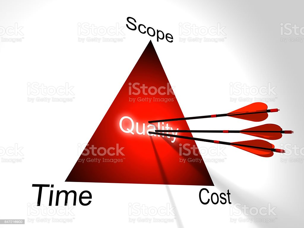 Project management trinagle arrow concept stock photo