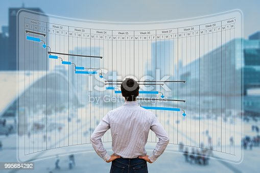 1024730528 istock photo Project manager working with Gantt chart planning, tracking milestone and deliverables and updating tasks progress, scheduling skills, on virtual screen with city background 995684292