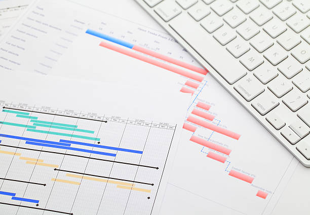 Project Plan Project Plan represented as  gantt chart with pen gantt chart stock pictures, royalty-free photos & images