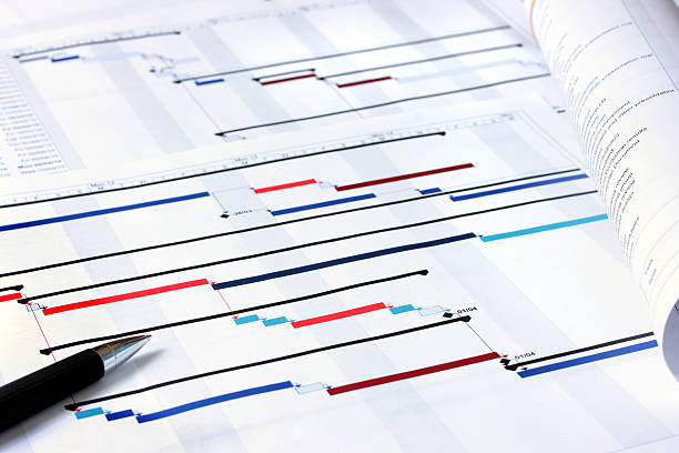 Project planning documents Project plan Gantt charts with shallow depth of field gantt chart stock pictures, royalty-free photos & images