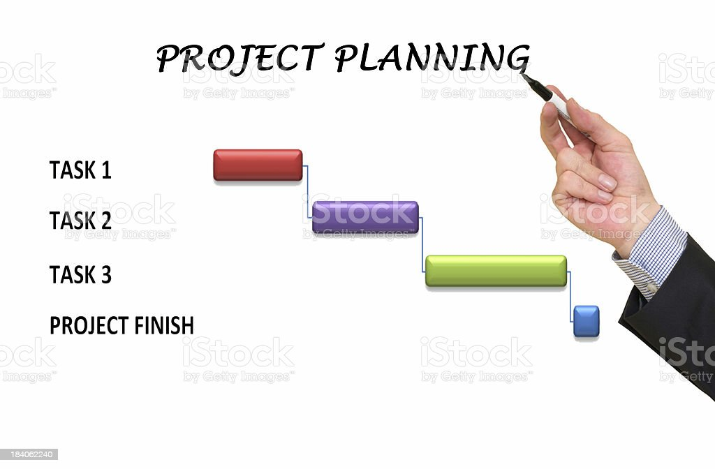 Project planning royalty-free stock photo