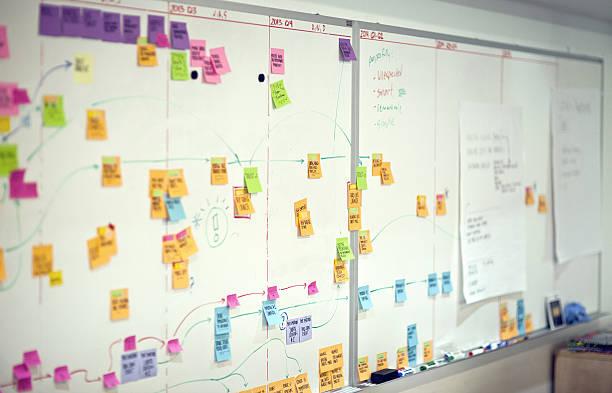 Projeto planejamento - foto de acervo