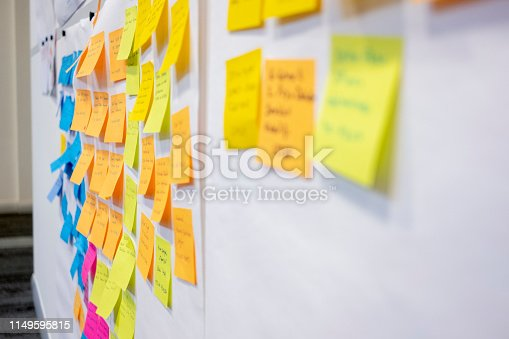 Wall with full of multi colored adhesive, sticky notes, project planning.