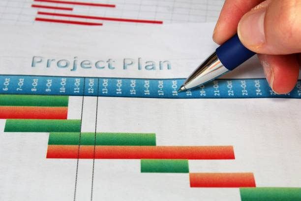 Project timeline. Male hand and project timeline. project manager stock pictures, royalty-free photos & images