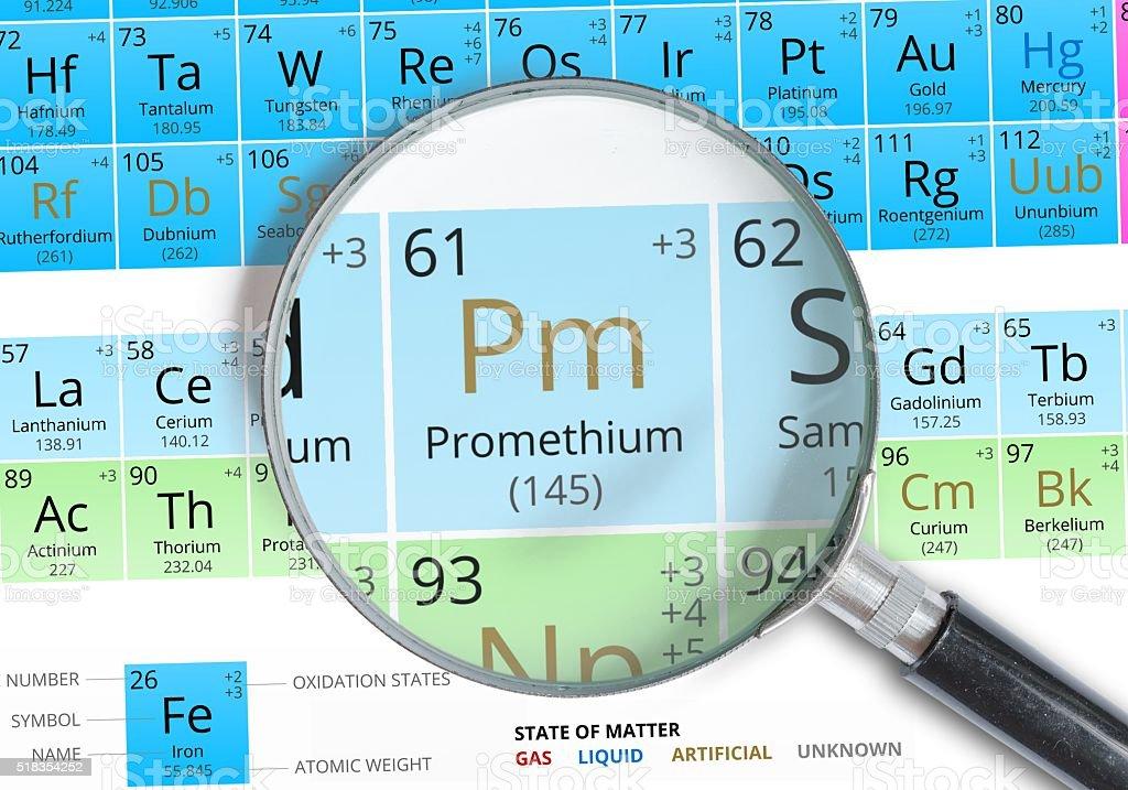 Fotografa de prometio smbolo de pm elemento de la tabla peridica elemento de la tabla peridica ampliado foto de stock libre de urtaz Choice Image