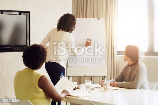istock Proper planning is essential to business success 500225304