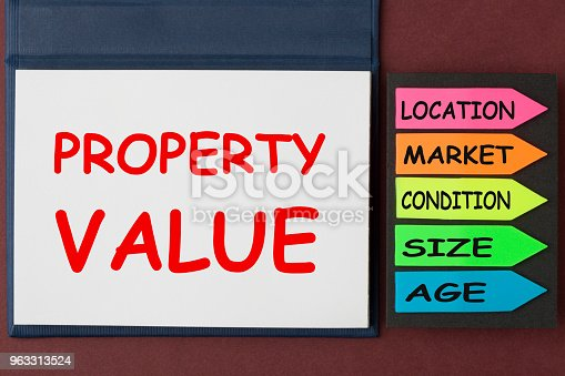 915688450 istock photo Property Value Concept 963313524