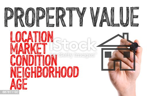 915688450 istock photo Property Value sign 687811192