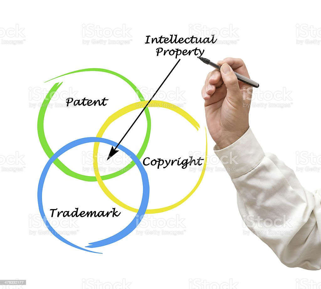 protection of intellectual property stock photo
