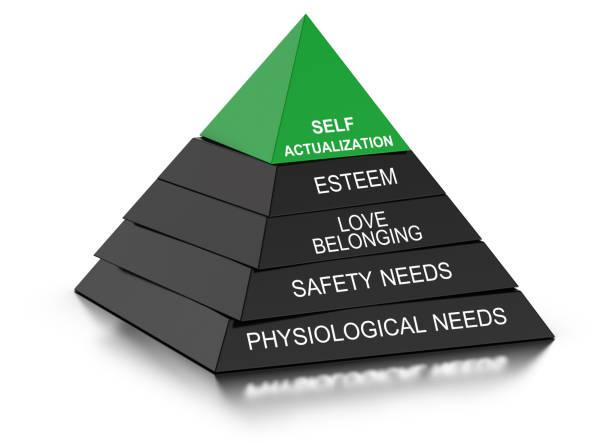 Psychologie Konzept. Pyramide der Bedürfnisse. – Foto