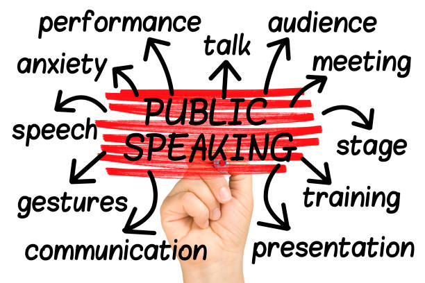 Public Speaking Word Cloud tag cloud isolated stock photo