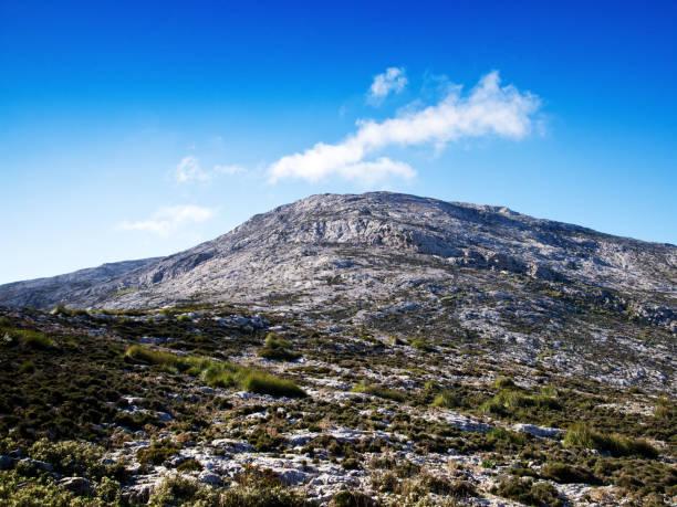 Puig tomir in sierra de tramuntana on majorca island picture id904090594?b=1&k=6&m=904090594&s=612x612&w=0&h=eqay12feyeuyuxrz6hm0cpxsikpuhmzdcmeqmhq8fsk=
