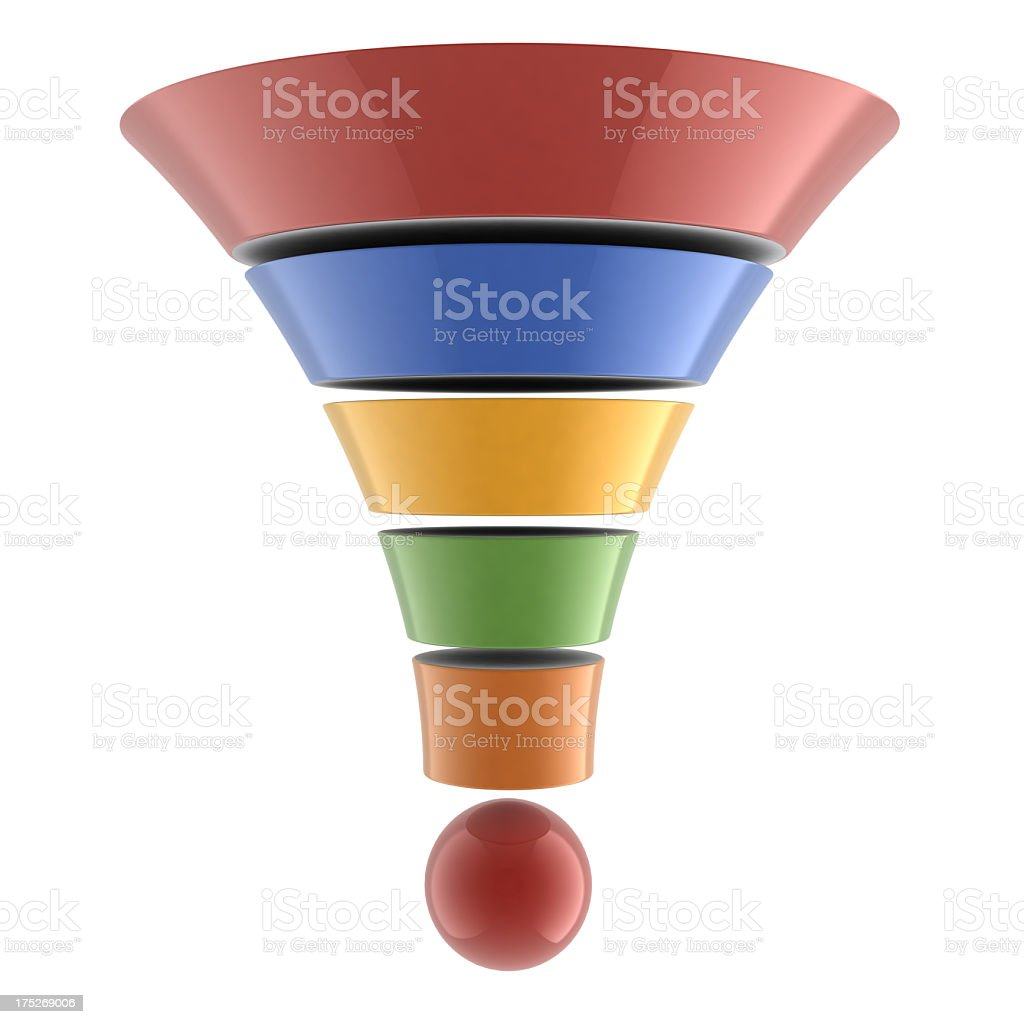 Purchase funnel stock photo