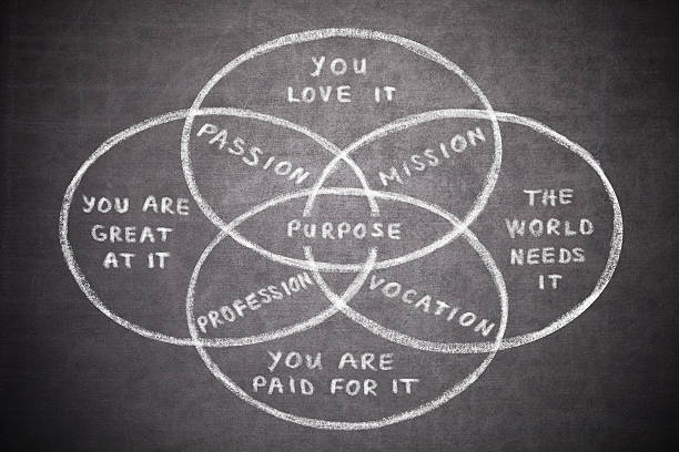purpose graph - passion stock pictures, royalty-free photos & images