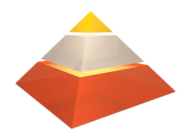 Best Pyramid Chart Stock Photos, Pictures & Royalty-Free ...