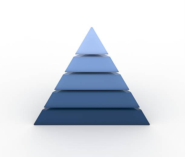 pyramid of human needs - pyramid stock photos and pictures