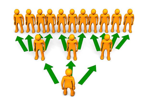 Pyramid scheme picture id523581369?b=1&k=6&m=523581369&s=612x612&w=0&h=ools5pcwqxus5jatlktxb8lzkfbvfzi1cbpcenfdpci=