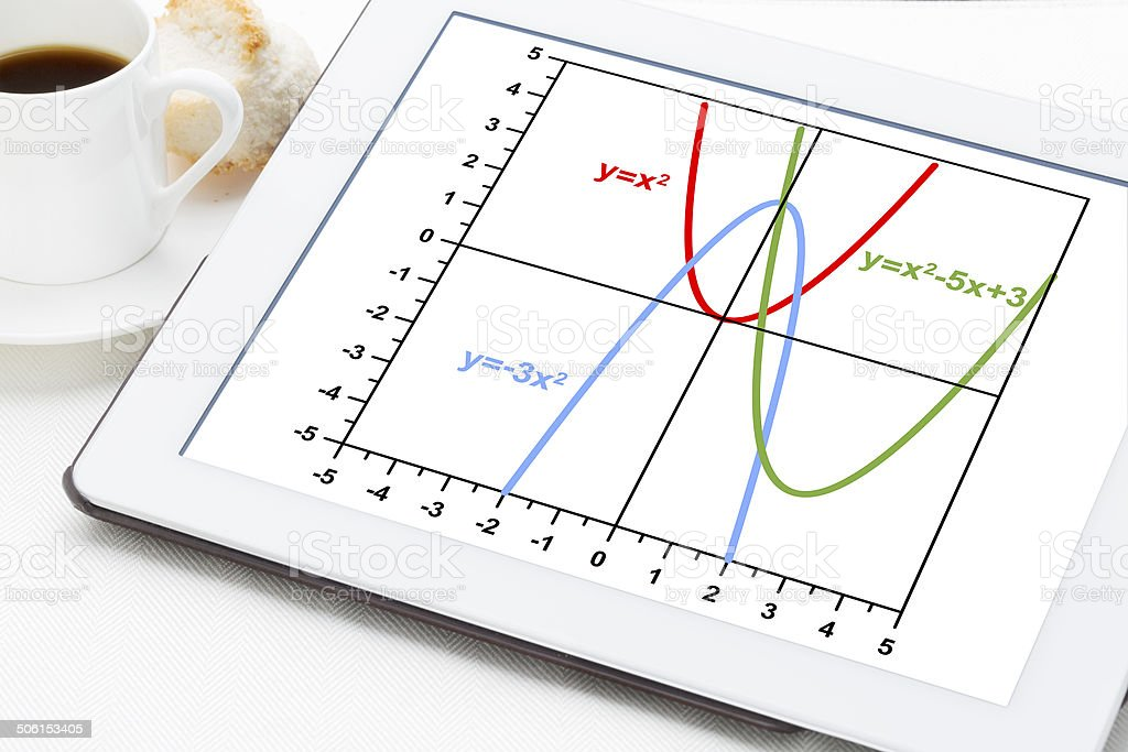 quadratic functions graph stock photo