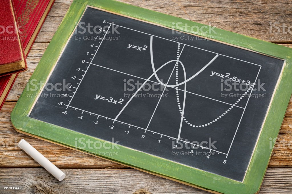 quadratic functions graph stock photo