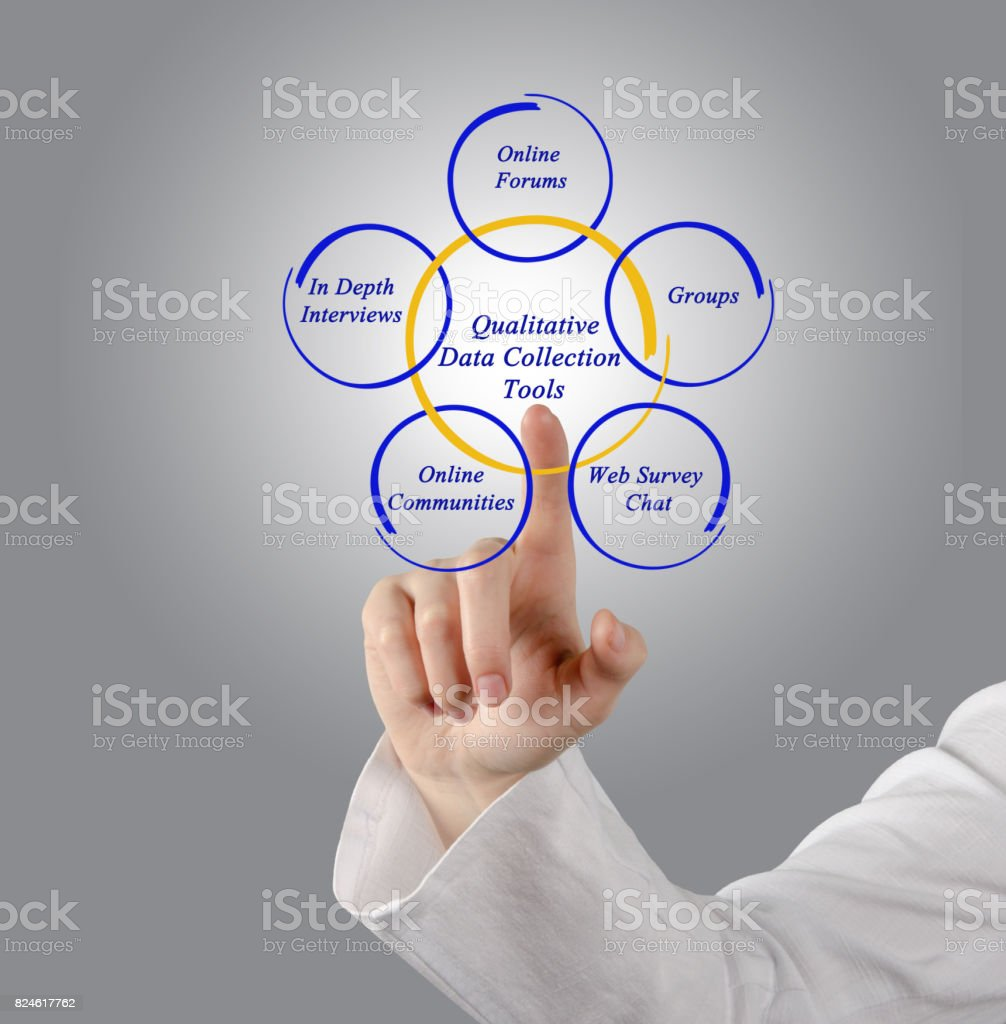 Qualitative Data Collection Tools stock photo