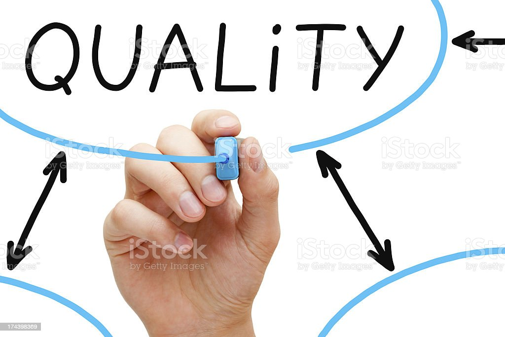 Quality Flow Chart Blue Marker royalty-free stock photo