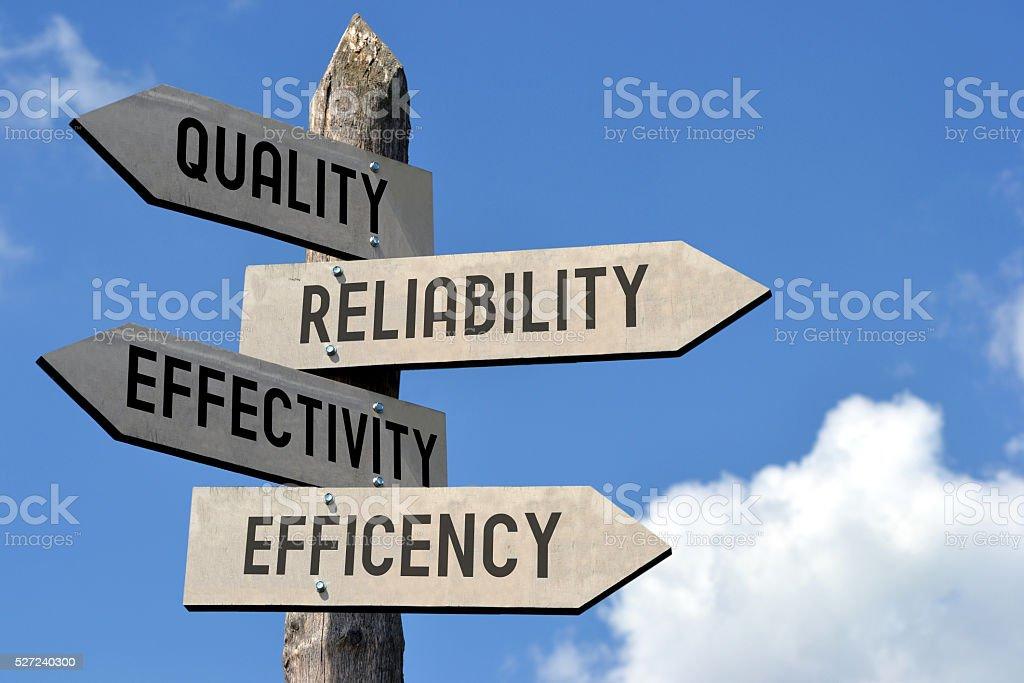 Quality, reliability, effectivity, efficiency signpost stock photo