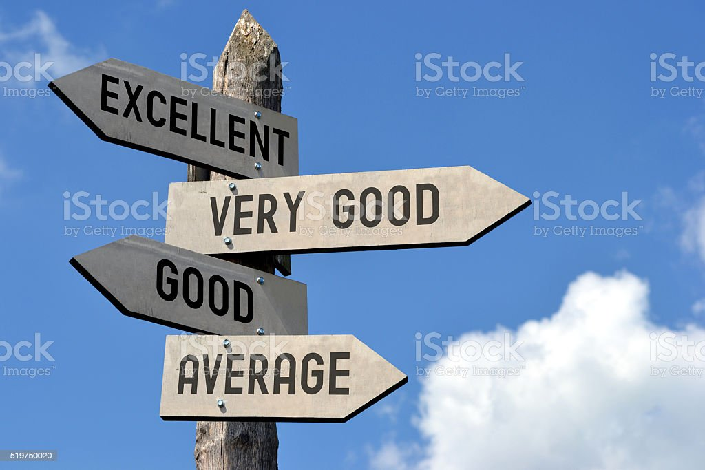 Quality signpost stock photo