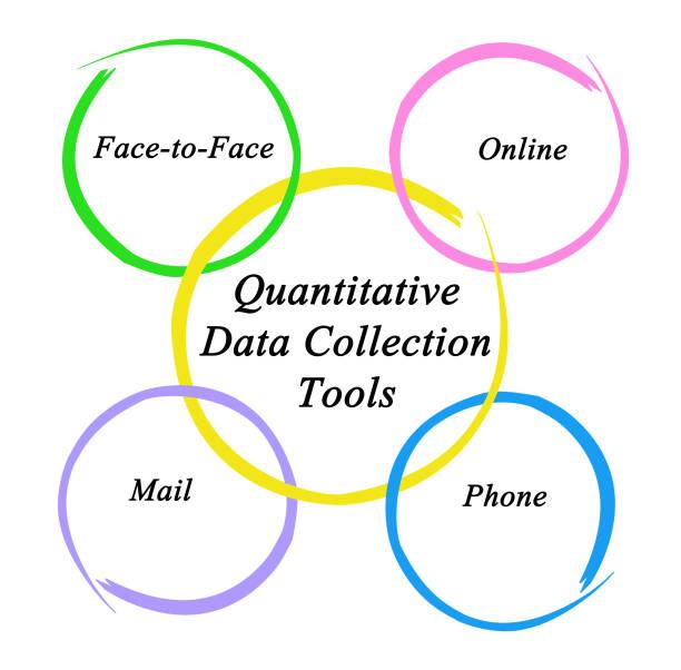 Cтоковое фото Quantitative Data Collection Tools