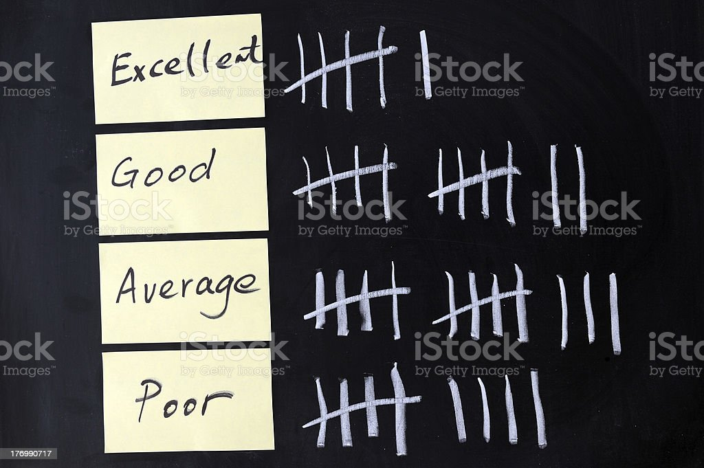 quantity of Excellent, good, average or poor stock photo