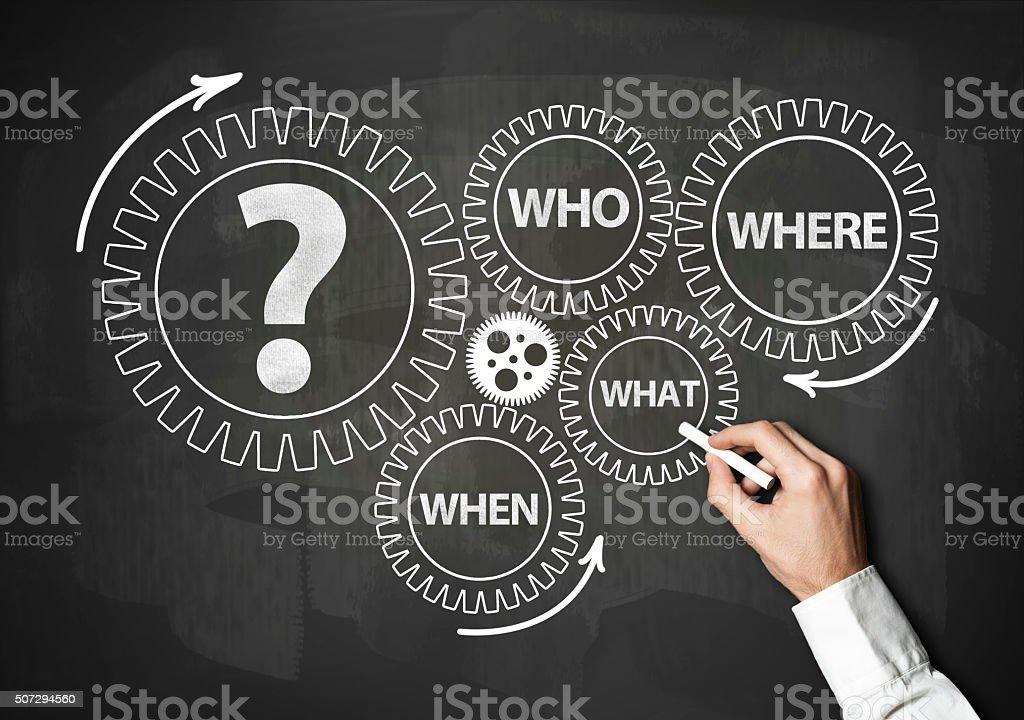 Question / Blackboard concept (Click for more) stock photo