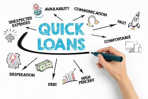 Quick Loans Concept Chart With Keywords And Icons Stock Photo - Download  Image Now - iStock