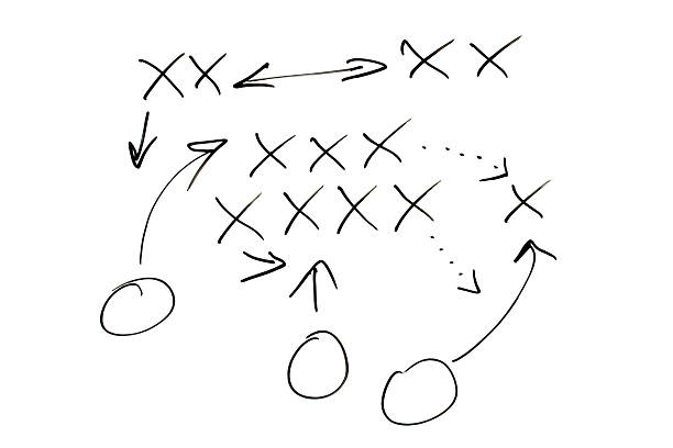 Quick X and O strategy diagram Strategy diagram on white board. shock tactics stock pictures, royalty-free photos & images