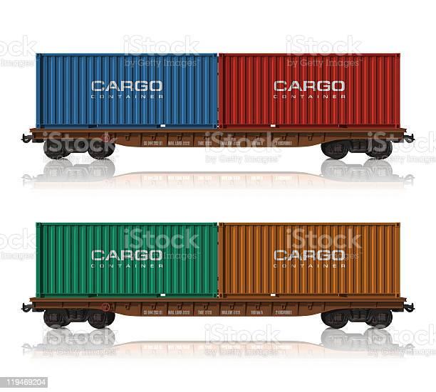 Railroad flatcars with colorful cargo containers picture id119469204?b=1&k=6&m=119469204&s=612x612&h=2q frx ug1 fs tt9n7c dsycww q 5sog0hmdngats=