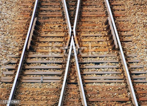 Swedish railroad switch. More Railroad pictures below