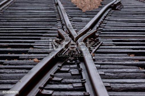 railway track and sleepers