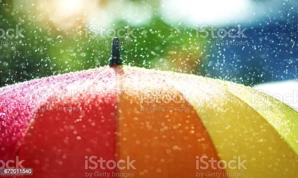Photo of Rain drops falling onto umbella with rainbow colour
