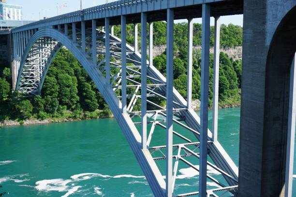 Rainbow Bridge Bridge at the Niagara Falls that crosses from the US to Canada rainbow bridge ontario stock pictures, royalty-free photos & images