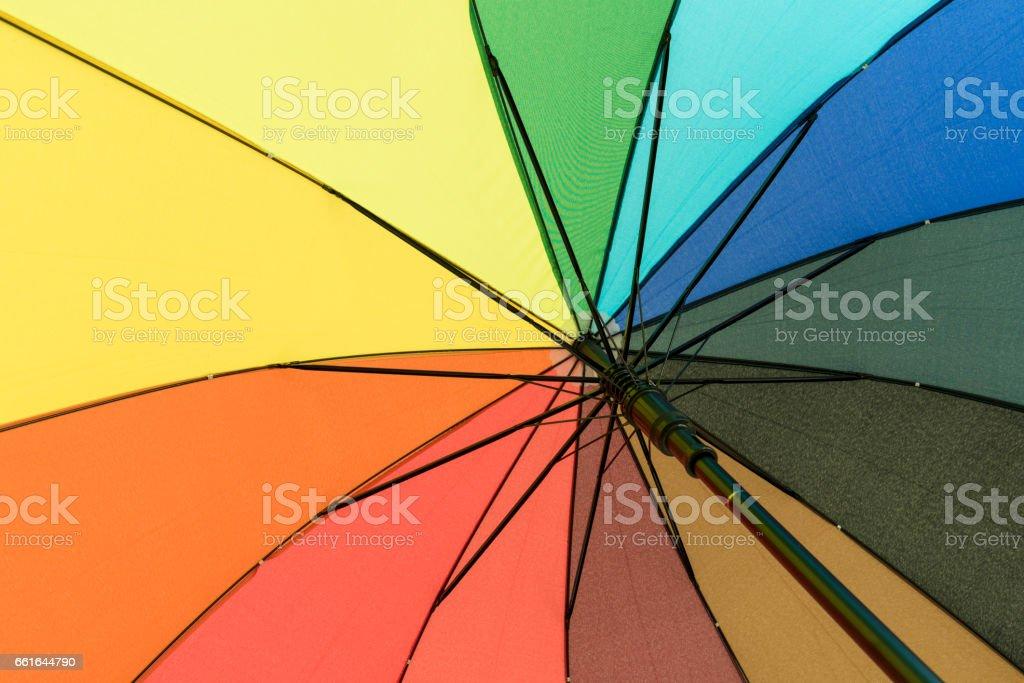 Close up of a multi colored rainbow umbrella with red, orange,...