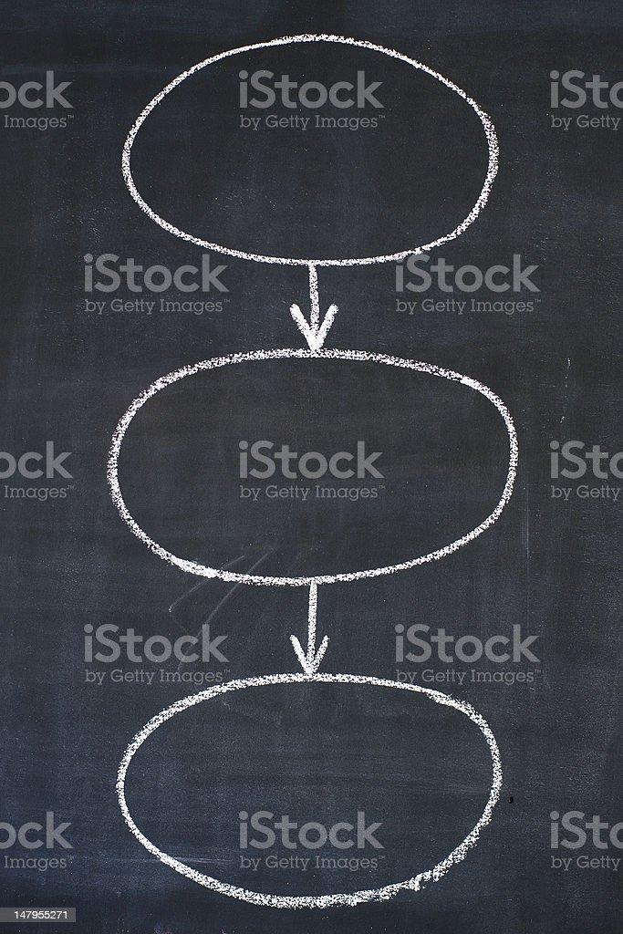 Range diagram stock photo