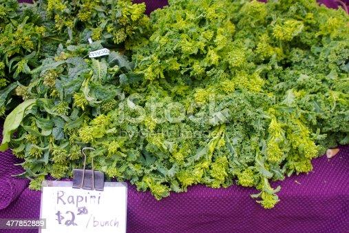Farmer's market rapini or raab for sale